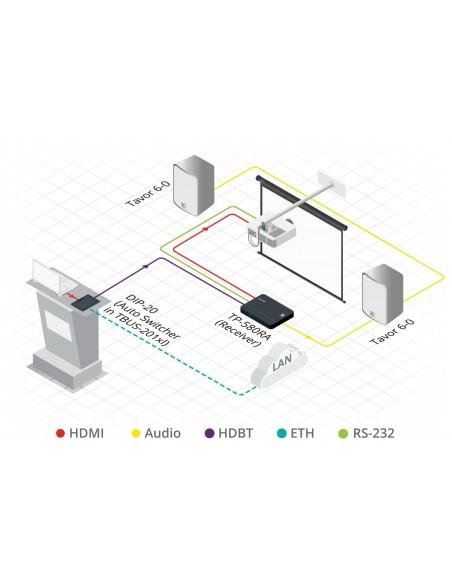 Kramer Electronics TP-580RA AV-signaalin jatkaja AV-vastaanotin Musta Kramer 50-8048601090 - 4