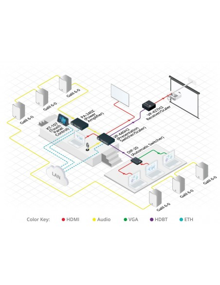 Kramer Electronics VP-440H2 videoskaalain Kramer 72-00069790 - 3