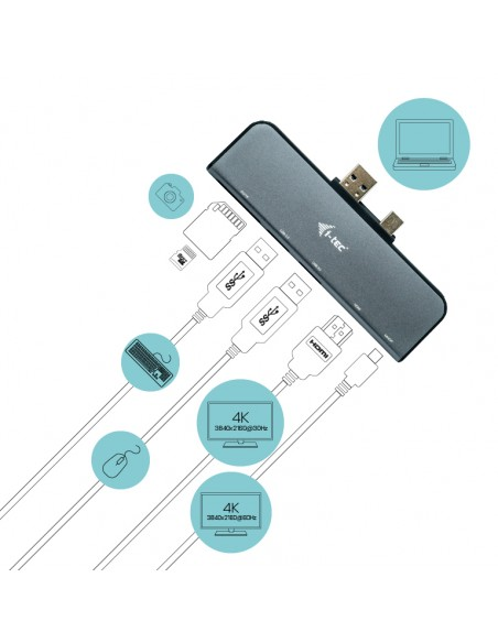 i-tec U3SFPADA kannettavien tietokoneiden telakka ja porttitoistin Telakointi Harmaa I-tec Docking Stations U3SFPADA - 3