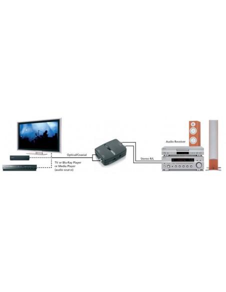 Marmitek Connect DA21 Musta Marmitek 8127 - 5