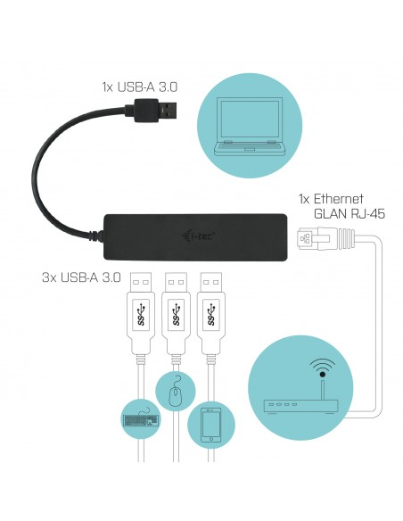 i-tec Advance U3GL3SLIM gränssnittshubbar USB 3.2 Gen 1 (3.1 1) Type-A Svart I-tec Accessories U3GL3SLIM - 3