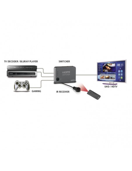 marmitek-connect-310-uhd-hdmi-3.jpg