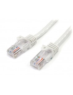StarTech.com 45PAT5MWH verkkokaapeli Valkoinen 5 m Cat5e U/UTP (UTP) Startech 45PAT5MWH - 1